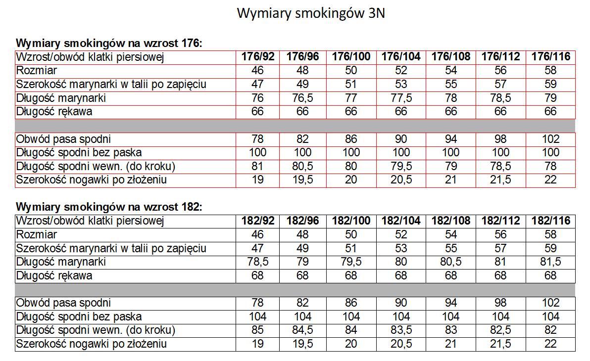 Wymiary smokingów