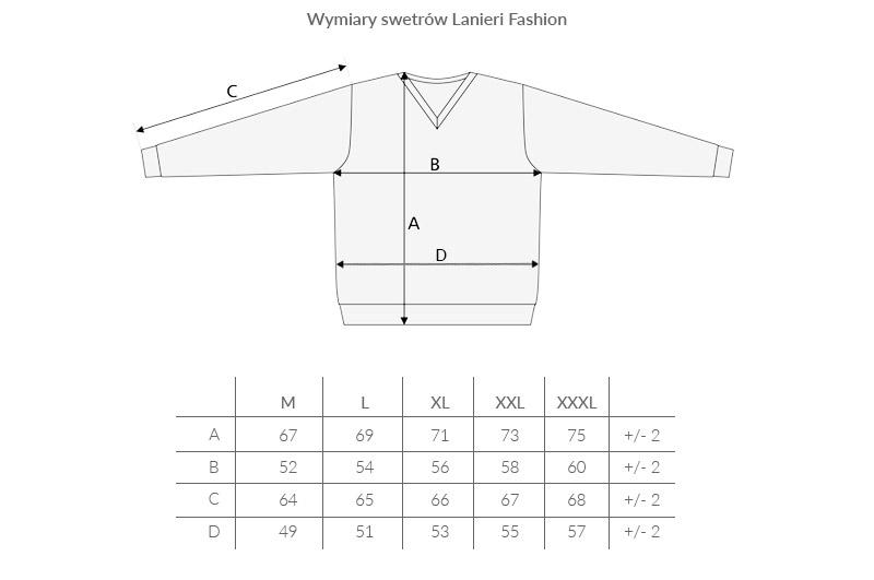 tabela wymiarów lanieri